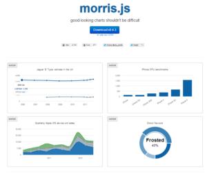 Screenshot http://www.oesmith.co.uk/morris.js/index.html