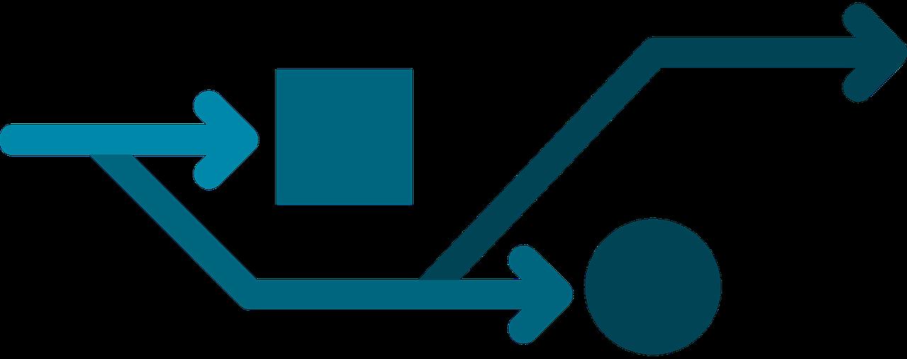Was ist neu bei Magento 2.0?