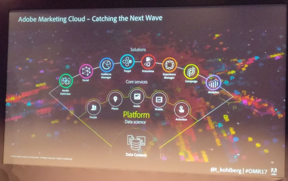 Data Bank der Adobe Marketing Cloud