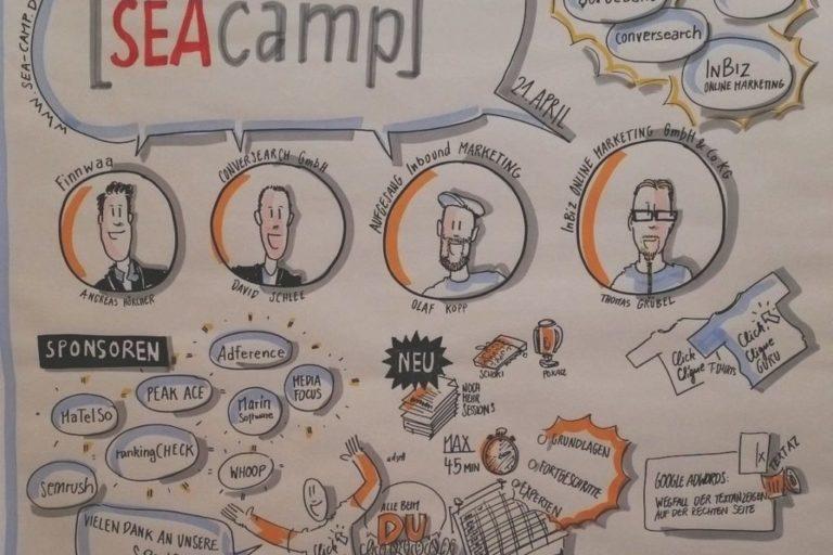 SEAcamp Jena Übersicht Themen 2