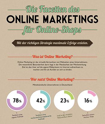 Infografik Onlinemarketing