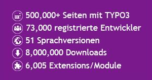 Zahlen und Fakten zu TYPO3-Downloads, Sprachversionen, Modulen und mehr