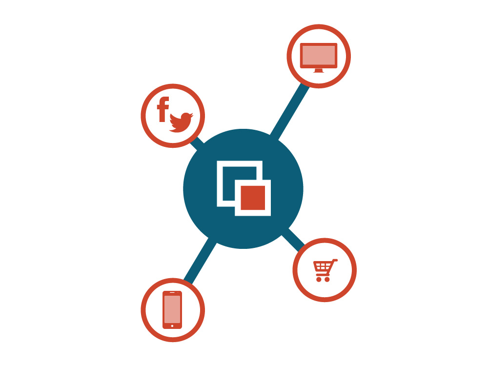 eZ platform führt alle Inhalte auf einem System zusammen.
