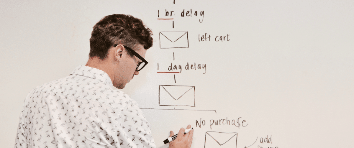 Arten von E-Mail-Marketing Kampagnen