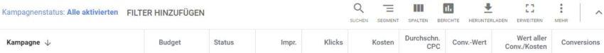 Google Ads KPIs interpretieren