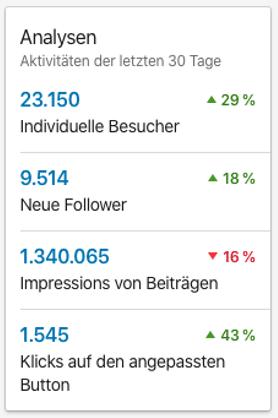LinkedIn Analyse