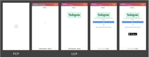 Der Largest Contentful Paint (LCP) - Die Ladezeit veranschaulicht anhand einer Reihe Screenshots